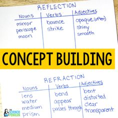 Science vocabulary idea for learning new words Vocabulary Activities, Vocabulary Words, Nouns And Verbs, Elementary Science, New Words, Student Learning, Things That Bounce, Reflection, Concept
