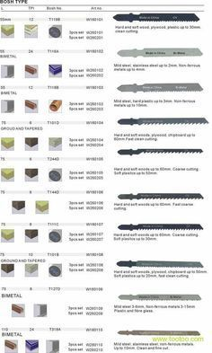 Jig saw blade types