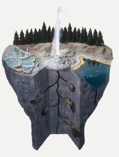 model of a Geyser Science Projects, School Projects, Model School, Science Fair, Natural Disasters, 3d Printing, Knowledge, Illustration, Nature