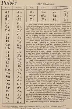 Polish Alphabet Source: Jewish Roots in Poland by Miriam Weiner Alphabet Symbols, Alphabet Print, Polish Words, Polish Sayings, Polish Symbols, Polish Alphabet, Learn Polish, Polish Tattoos, Polish To English