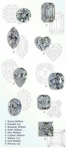 Bague Diamant – Tendance 2018 : Ring cuts and examples 2018 Trend Diamond Ring: Ringschnitte und Beispiele Jewellery Sketches, Jewelry Drawing, Jewelry Illustration, Diamond Illustration, Tiffany Jewelry, Diamond Shapes, Oval Diamond, Different Diamond Cuts, Radiant Cut Diamond