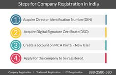 #Companyregistration is no more an complex process. Company can be registered in 4 easy steps. https://www.registrationwala.com/company-registration