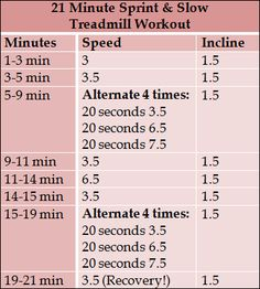 21 Minute Sprint and Slow Workout