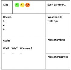 Bord in de klas Blijven Leren Educational Leadership, Educational Technology, Learning Quotes, Education Quotes, High School Counseling, Faith Quotes, Quotes Quotes, Leader In Me, Mobile Learning