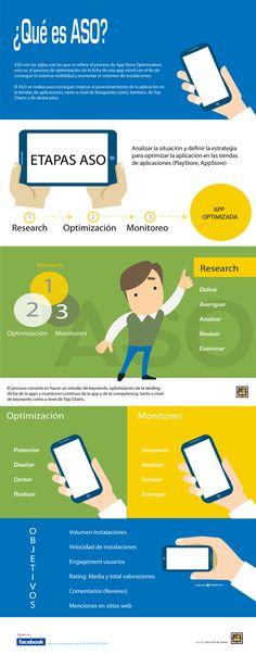 Qué es ASO (App Store Optimization) #ASO #SocialMedia