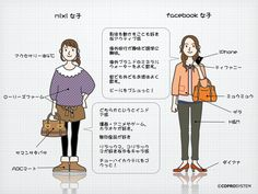 Japanese women - the difference between Facebook and Mixi users. Illustrated.