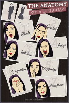 Another set of amazing article illustrations by JP Tanner :) for SheKnows.com :) -  7 Stages of a breakup infographic
