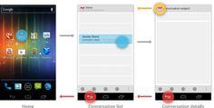 La confusión del botón atrás en Android http://www.xatakandroid.com/p/86162