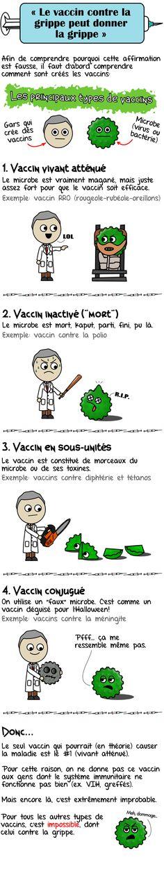 Le vaccin contre la grippe cause la grippe