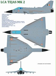 The long awaited and decades delayed HAL Tejas. Intended to equip both Indian Air Force and Navy, upon it's expansion, and increas in aircraft carriers.