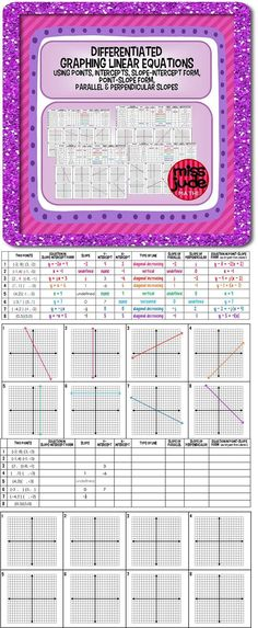 3 sets of graphing linear equations in differentiated levels. most challenging set involves graphing and writing equations from intercepts, slopes, parallel and perpendicular slopes, y = mx + b form and point-slope form less challenging set includes graphing and writing equations from y-intercept, slopes, parallel and perpendicular slopes, y = mx + b form basic set graphs and writes equations from points, y-intercepts, slopes, and y=mx + b Blank set included as well to adapt for your classro...