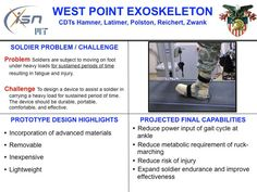 5 Cool Projects From West Point's Soldier Design Competition