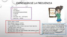 Expresiones de frecuencia