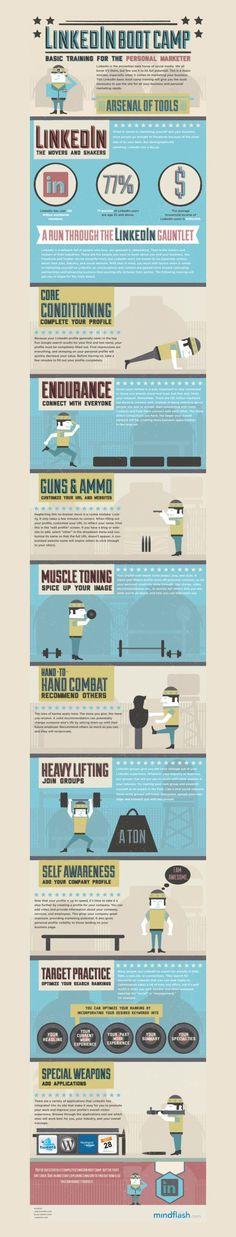 LINKEDIN BOOTCAMP #Infographic | via #BornToBeSocial