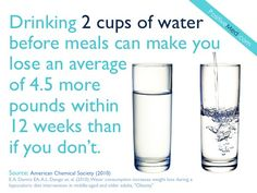 How Does Water Help You Lose Weight? It also helps you go pee every 15 minutes
