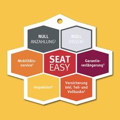 SEAT EASY Duftanhänger, Lufterfrischer aus EU-Qualitätsproduktion aus dem Hause WERBEZWERG