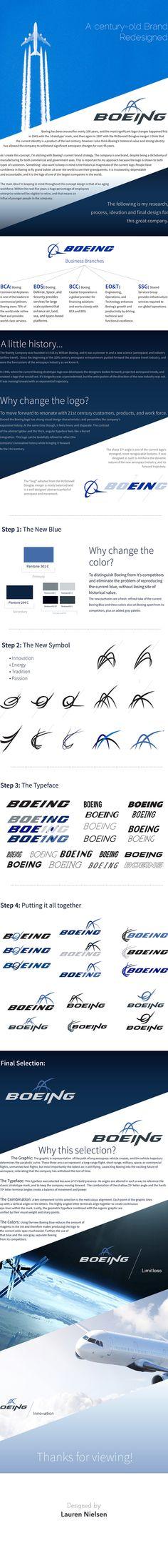 Boeing | Logo Redesign Concept