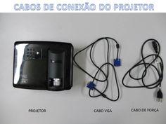 CONECTANDO O LAPTOP AO DATA SHOW: Uma pequena apresentação de como conectar o laptop ao datashow (via Luiz Carlos Viola)