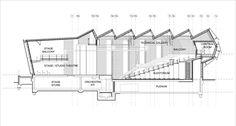Imagem 20 de 20 da galeria de Auditório Princess Alexandra / Associated Architects LLP. Corte AA