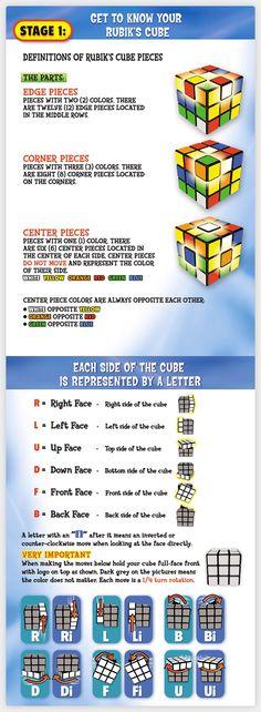 1 Rubik's cube