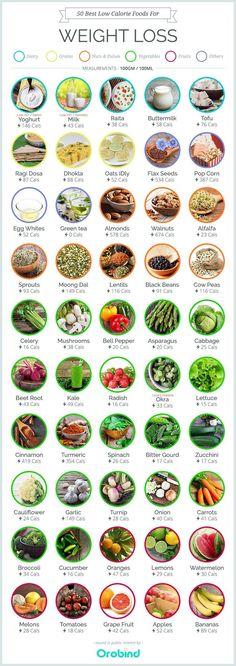 Best low calorie foods for weight loss #easyweightloss #HomeRemediesforWeightloss