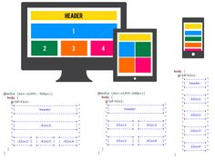 You are probably aware that CSS Grid Layout is finally here in the latest versions of Firefox and Chrome Developers can now enjoy the awesomeness of grid layouts, one of the most awaited… Website Design Layout, Web Design Tips, Web Layout, Web Design Inspiration, Ui Design, Design Layouts, Website Designs, Flat Design, Design Trends
