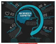 Sleep Infographic 04 - http://infographicality.com/sleep-infographic-04-2/