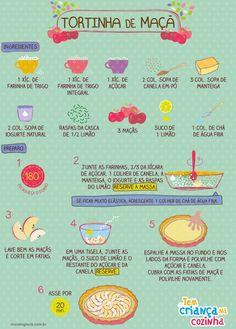 Receita: Tortinha de Maçã