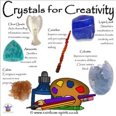 Rainbow Spirit crystal shop - Some of the crystals whose healing properties are for enhancing creativity, curing artist's block in my crystal poster