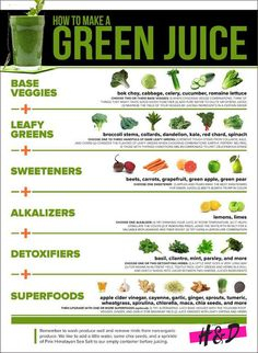 Green Smoothies Ways To Help In Any Home Smoothie Detox Weight Loss Plan.Green Smoothies Ways To Help In Any Home Green Juice Recipes, Healthy Juice Recipes, Juicer Recipes, Healthy Detox, Healthy Juices, Healthy Smoothies, Healthy Drinks, Healthy Weight, Diet Detox