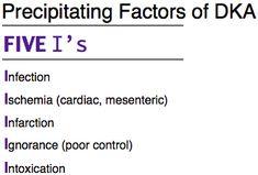 Precipitating Factors of DKA - endo - ER Nursing Printables, Fluid And Electrolytes, Medical Mnemonics, Emergency Medicine, Internal Medicine, Endocrine System, Critical Care, Nursing Jobs, Diabetes Management