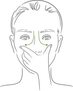 DIY Sinus Solution | Whole Living - how to massage your sinus to get relief from a stuffy nose.