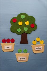 Apple Colour Sorting