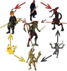 Hexafusion - Pokemon, Aliens, Star Wars by Stark-liverbird on DeviantArt