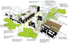 S333 Architecture + Urbanism | Castle Hill Masterplan