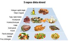 5 napos diéta • Mínusz 3 kiló 5 nap alatt! Health Fitness, Workout, Nap, Food, Amazon, Google, Women, Meal, Riding Habit