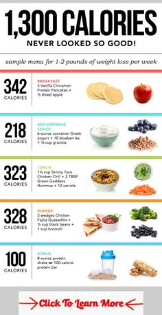 A day of food: what to eat to lose weight infographic #health #fitness #weightloss #healthyrecipes #weightlossrecipes
