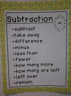 Funky First Grade Fun: teacher resources