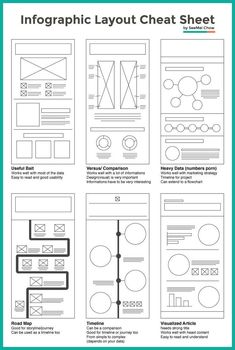 Layout Cheat Sheet for Infographics : Visual arrangement tips Good visual arrang. Layout Cheat Sheet for Infographics : Visual arrangement tips Good visual arrangement puts together design objects i Layout Design, Design De Configuration, Graphisches Design, Graphic Design Tips, Tool Design, Website Design Layout, Blog Layout, Web Design Tips, Web Layout