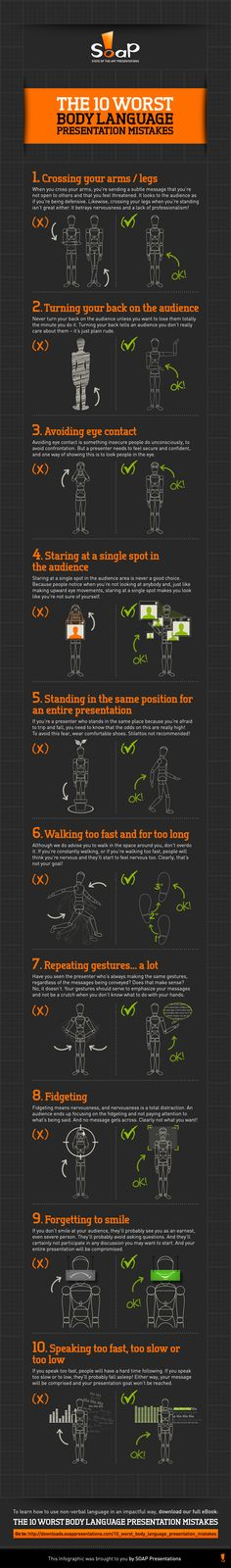 """The 10 worst body language #presentation mistakes"" #training #HR #HRM"