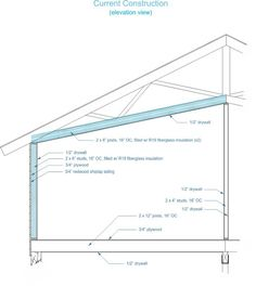 Roof Trusses Are A Very Important Component In Any