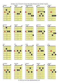 20 Basic Jazz Chords for Guitar - Learn Jazz Standards Free Guitar Chords, Guitar Chords And Scales, Guitar Chords Beginner, Guitar Chord Chart, Ukulele Chords, Music Chords, Jazz Standard, Jazz Guitar Lessons, Guitar Tips