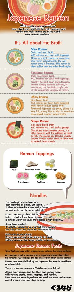 Delicious overview of ramen here