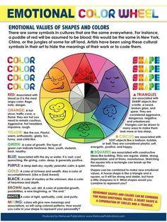 Emotional color wheel.