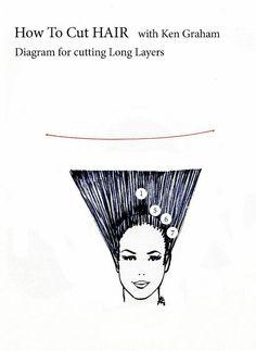 How to cut long layers diagram 1 | Vanity Speaks | Pinterest ...