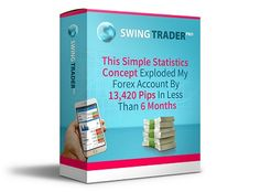 Swing Trader PRO EA Review - Best Forex EA's | Expert Advisors | FX Robots