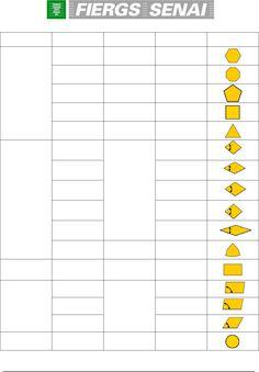 Resultado de imagem para designacao simbolo formato da pastilha