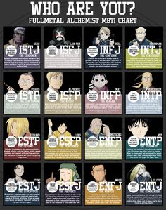 Fullmetal Alchemist Myers Briggs. @anagrammalogues @ruthf92 this is perfect, though I'm not sure how I feel about being Louis Armstrong. I guess it makes sense considering that Ben is Olivier Armstrong haha!!