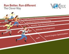 Run Better, Run Different. Choose the Clever Way Choose VoxDoc ‪#‎VoxDoc‬ ‪#‎associate‬ ‪#‎uaeexchange‬ ‪#‎IT‬ ‪#‎Legal‬ ‪#‎Medical‬ #MedicalBilling #MedicalCoding ‪#‎MobileApp‬ #seo  #DigitalMarketing ‪#‎webDevelopment‬ ‪#AppDevelopment  #‎outsourcing‬
