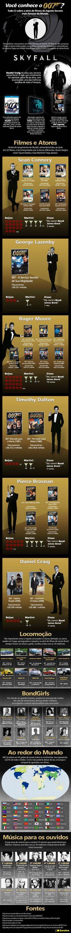 Infográfico 007!